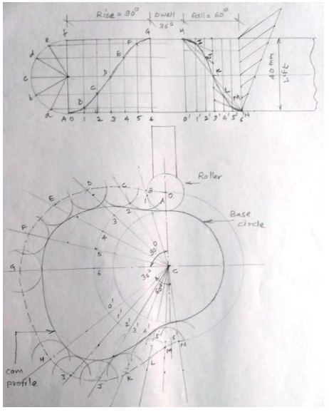 Question And Answers Mechanical Engg Diploma Topicwise Notes And Solutions