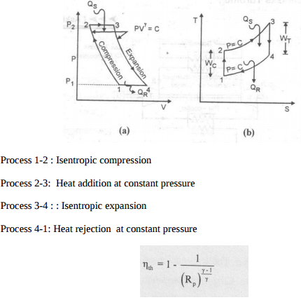 draw constant pressure closed cycle gas turbine on p v and t-s planes  name  the various processes involved and give its efficiency equation with  meaning of