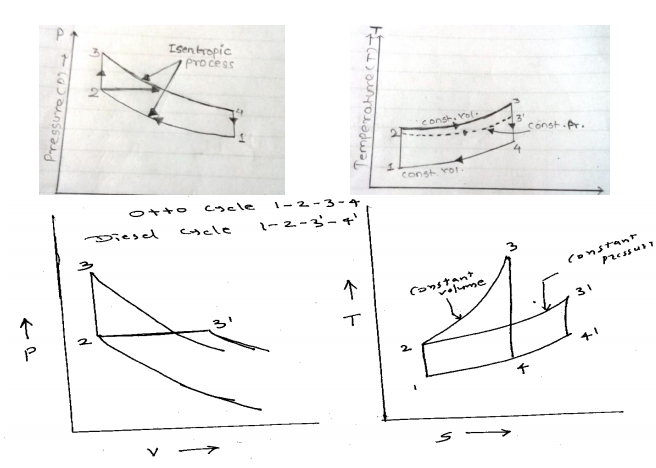 Draw Super Imposed Pv And Ts Diagrams Of Otto Cycle