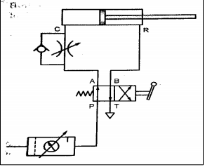 Draw and explain pneumatic meter in circuit to control of speed ...